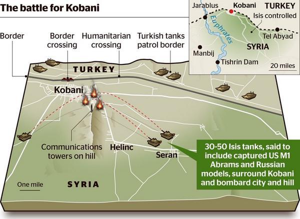 20141004 Kobane battle.jpg