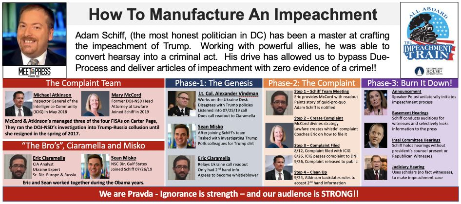 How to manufacture an impeachment.jpeg