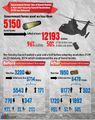 SNfHR barrel bombs.jpg