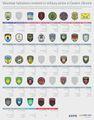 Ukraine volunteer battalions.jpg