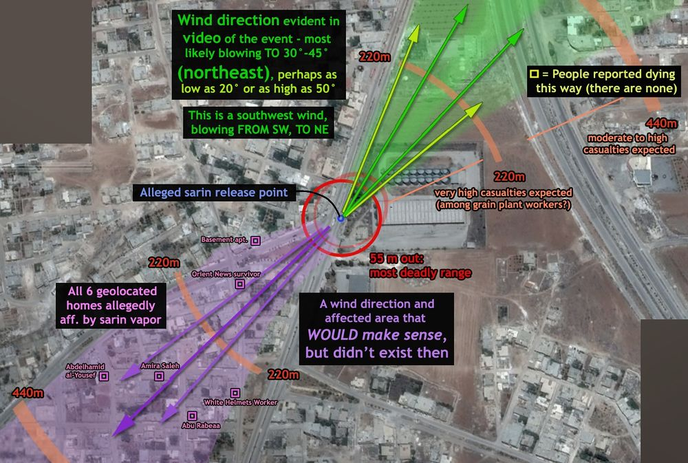 CW Khan Sheikhoun Wind Direction vs. allegations.jpg