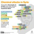 Al Jazeera - Syria chemical weapons by 4 April 2018.jpg