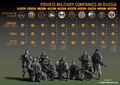 Private Military Companies in Russia.png