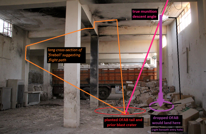 Urm al-Kubra Warehouse Attack Angles.png