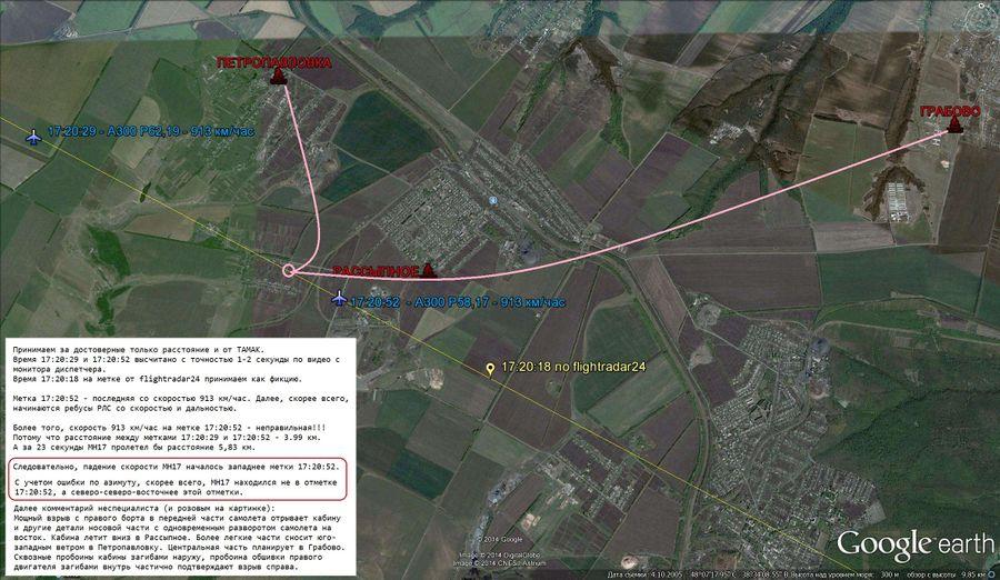 MH17 impact point via aviaforum.jpg