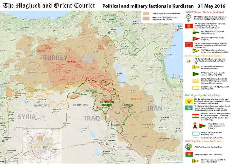 Factions in kurdistan.jpg