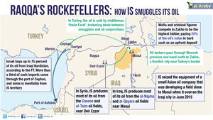 How Islamic State oil flows to Israel.jpg