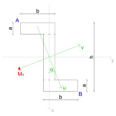 Esercizio geometria delle aree 1.png
