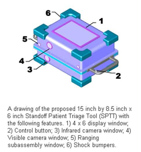 Standoff-patient-triage-tool2.jpg