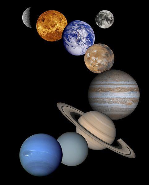 Plik:Układ Słoneczny - fotomontaż.jpg