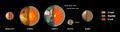 Terrestial Planets internal en.jpg