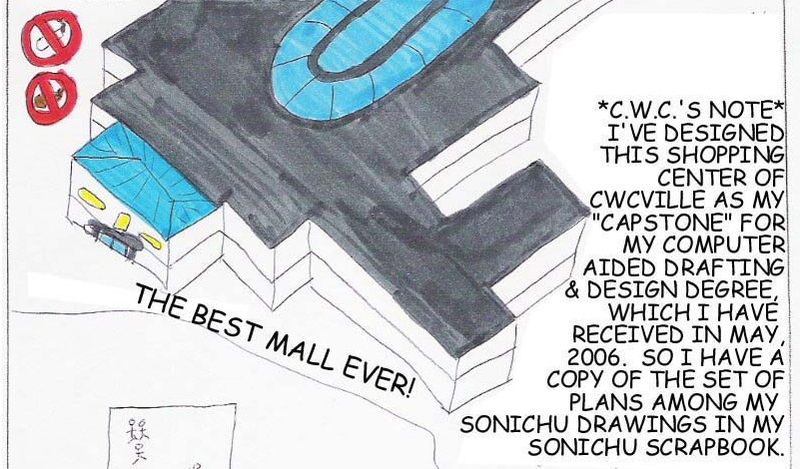 File:Best mall.jpg