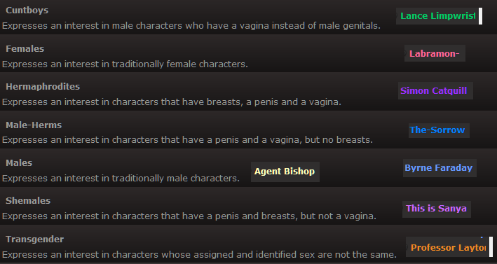 List of fetishs