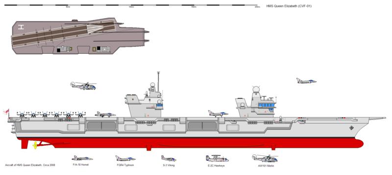 File:HMS Queen Elizabeth (CVF-01).png