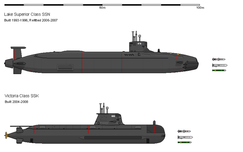 File:Canadian Submarines.png