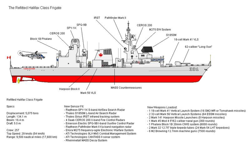 File:Halifax-class Patrol Frigate (FELEX Refit).png