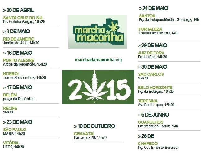 File:Brazil 2015 April May June city list.jpg