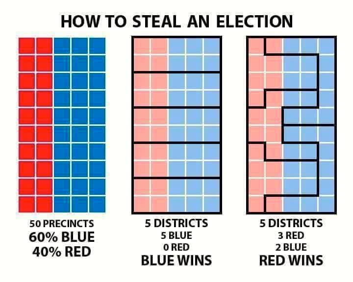 File:Gerrymandering. How to steal an election.jpg