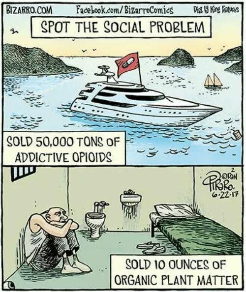 File:Spot the social problem.jpg