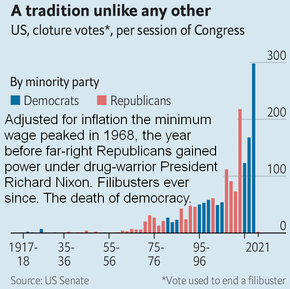 Minimum wage and the death of democracy.png