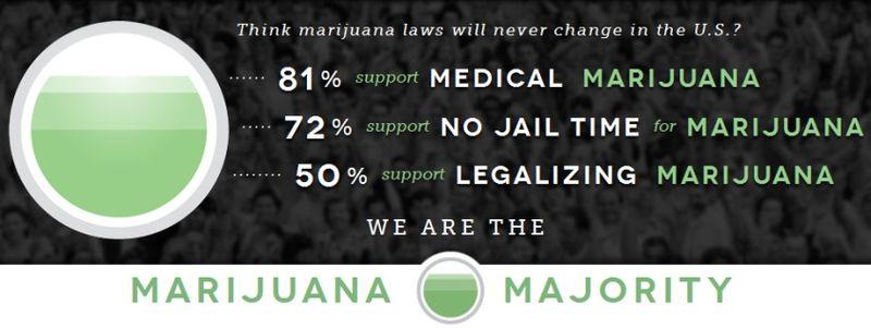 File:Marijuana Majority.jpg