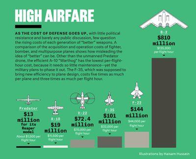 Aircraft cost.jpg