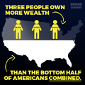 3 people own more wealth than the bottom half of Americans combined.png