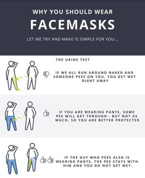 Why you should wear face masks. The urine test.jpg
