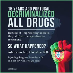 Portugal's decriminalization. Original.jpg