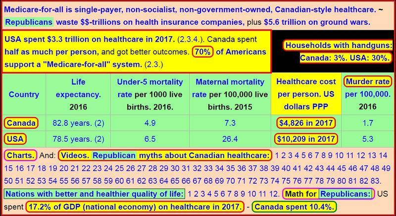File:Canadian versus US healthcare.jpg