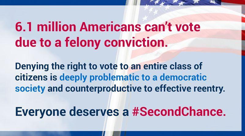 File:Disenfranchisement. Second chance. 6.1 million Americans.jpg