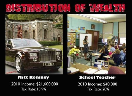 Mitt Romney tax rate vs teacher.jpg