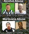 Alcohol abuse, marijuana abuse.jpg