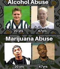 Alcohol abuse, marijuana abuse.jpg