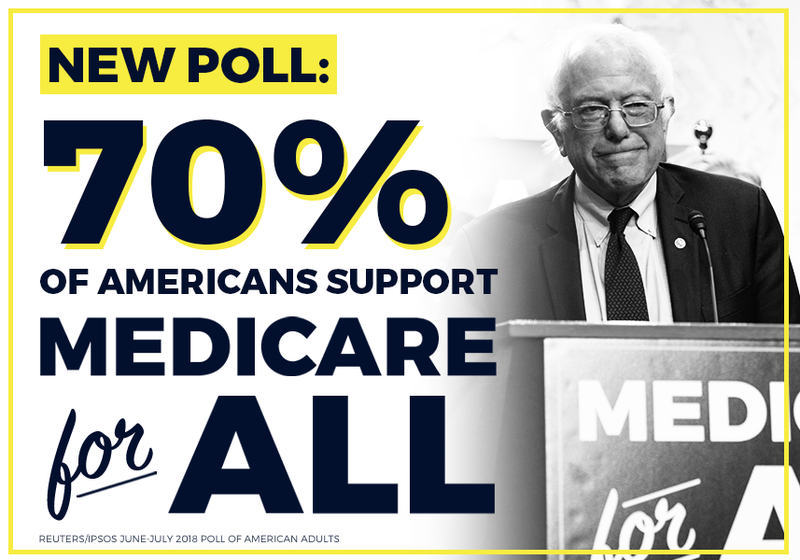 File:70% of Americans support Medicare For All.png