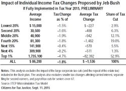 Jeb Bush tax chart.jpg