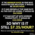 If the minimum wage in 1968 was adjusted for inflation.jpg