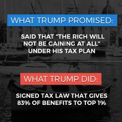 Trump signed tax law that gave 83% of benefits to the top 1%.jpg