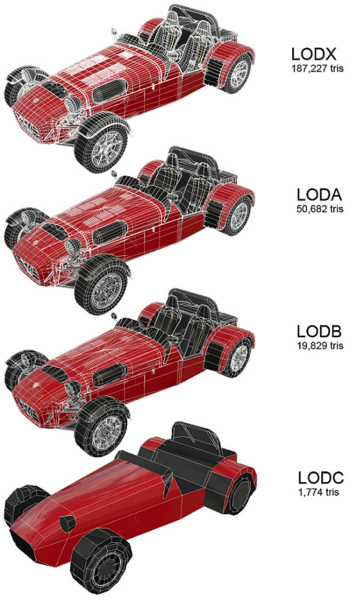 File:LODs.png