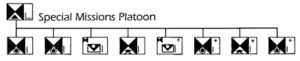 SpMPlatoon.jpg
