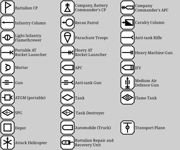 Soviet tactical symbols