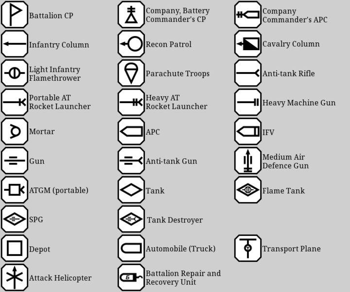 File:Sa symbols.jpg