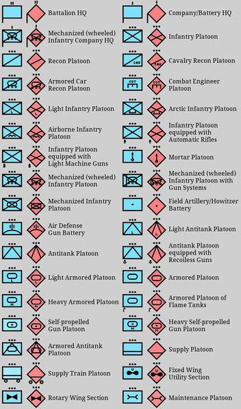 File:Nato symbols.jpg