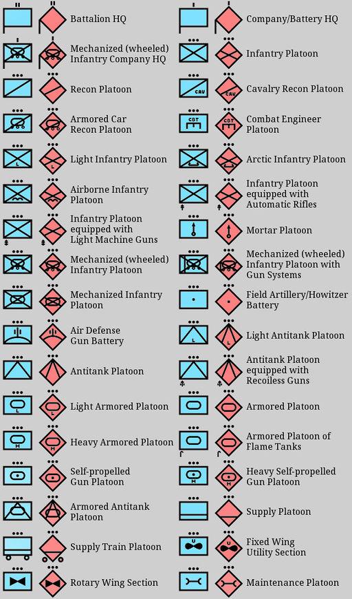 NATO tactical symbols