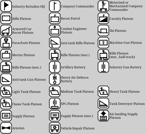 Wehrmacht tactical symbols