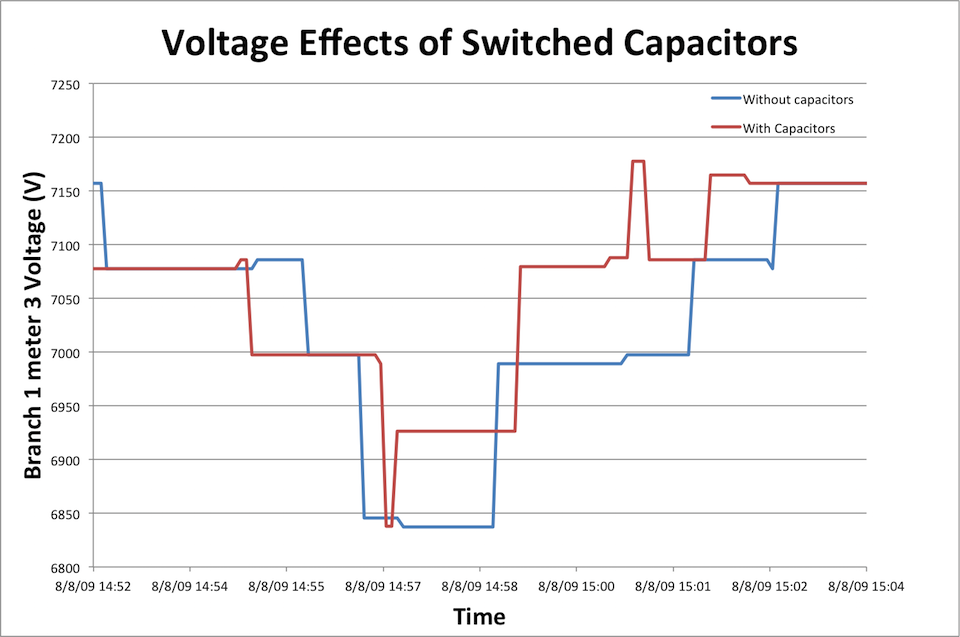 Dist syst switching capacitors.png