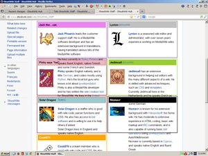 Shoutwiki staff page in Firefox 28.0 in Vector skin.jpg