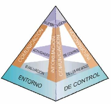 Archivo:Factores que influyen en el control.jpg