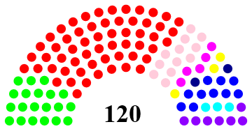 File:Senate of Vale seats.png