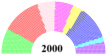File:National Assembly of Vale seats.png